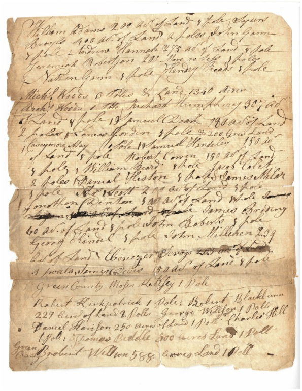 1787 - Tax List - Unknown Co 2 - A