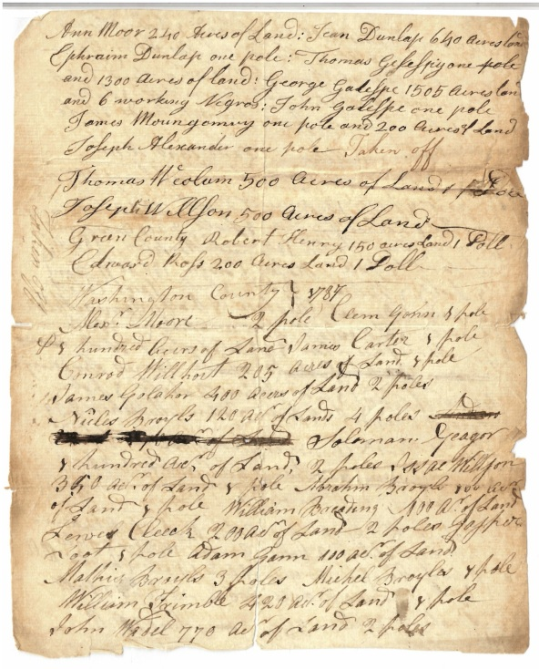 1787 - Tax List - Unknown Co 2 - B