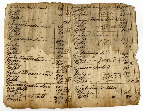 Tax List - 1780 - Capt Stinson and Davison Co (A) Resized